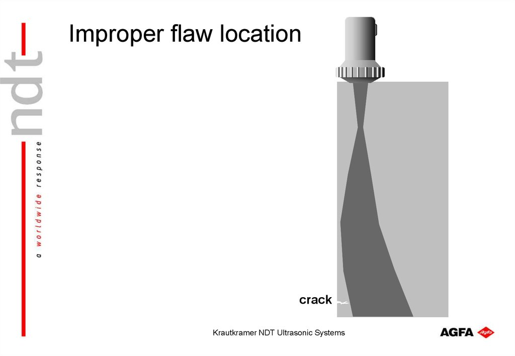 Improper flaw location