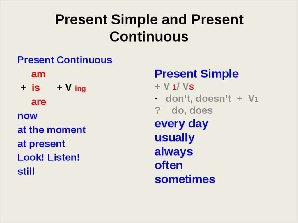 Simple Present and Present Continuous Exercise | ENGLISH PAGE