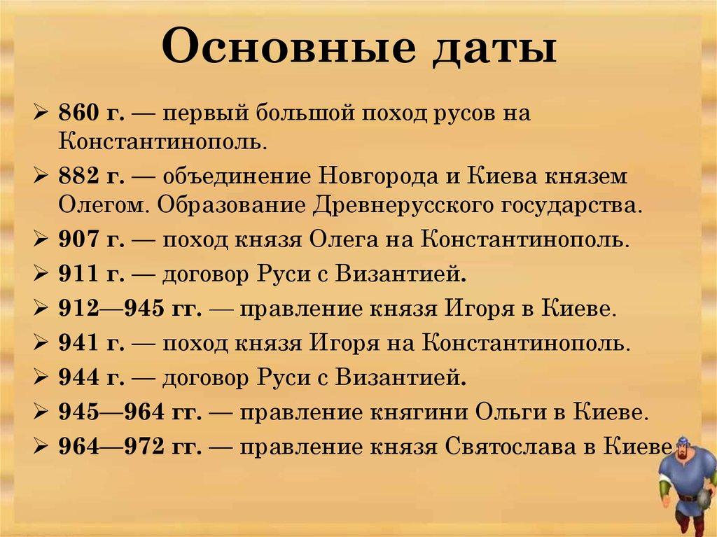История русской литературы книги государства