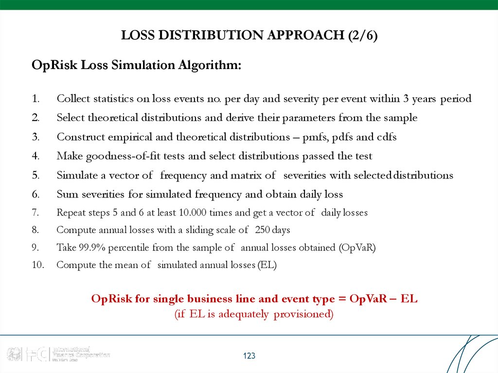 LOSS DISTRIBUTION APPROACH (2/6)