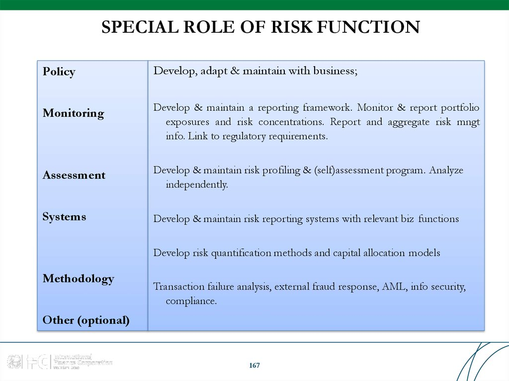 SPECIAL ROLE OF RISK FUNCTION
