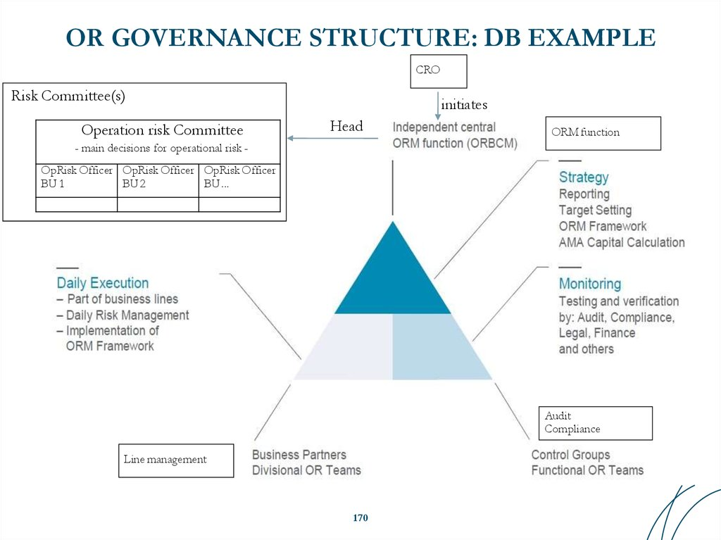 OR GOVERNANCE STRUCTURE: DB EXAMPLE