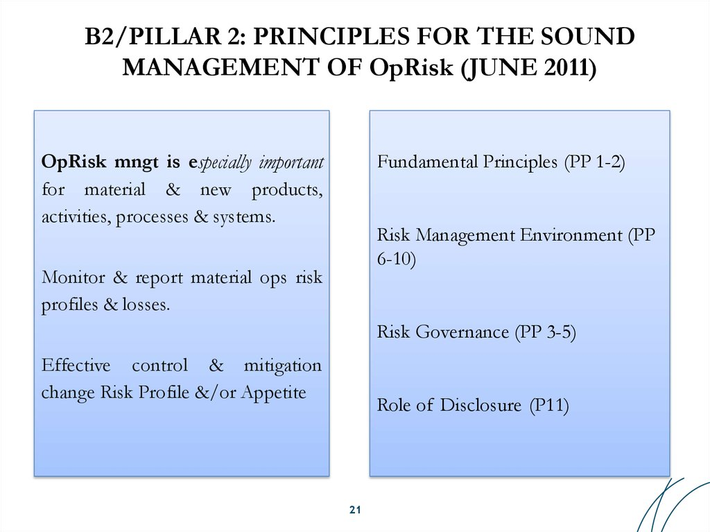 B2/PILLAR 2: PRINCIPLES FOR THE SOUND MANAGEMENT OF OpRisk (JUNE 2011)