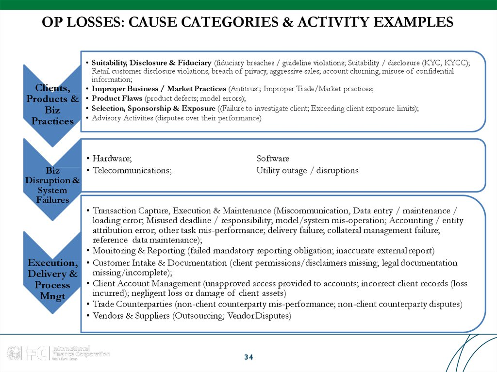 OP LOSSES: CAUSE CATEGORIES & ACTIVITY EXAMPLES