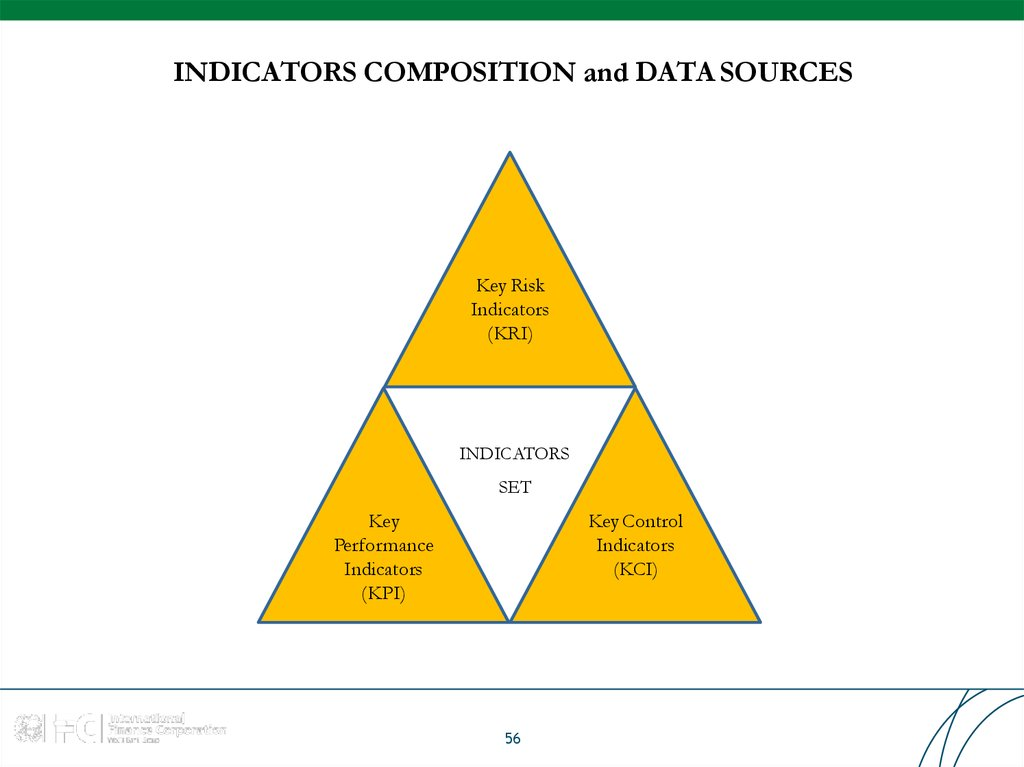 INDICATORS COMPOSITION and DATA SOURCES