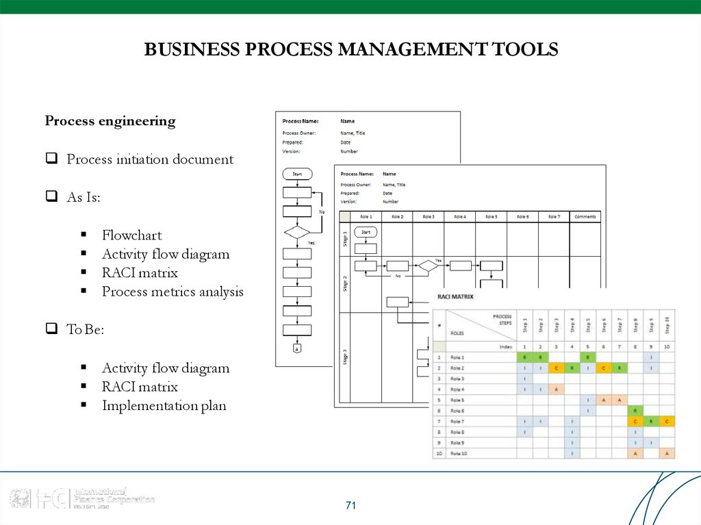 BUSINESS PROCESS MANAGEMENT TOOLS
