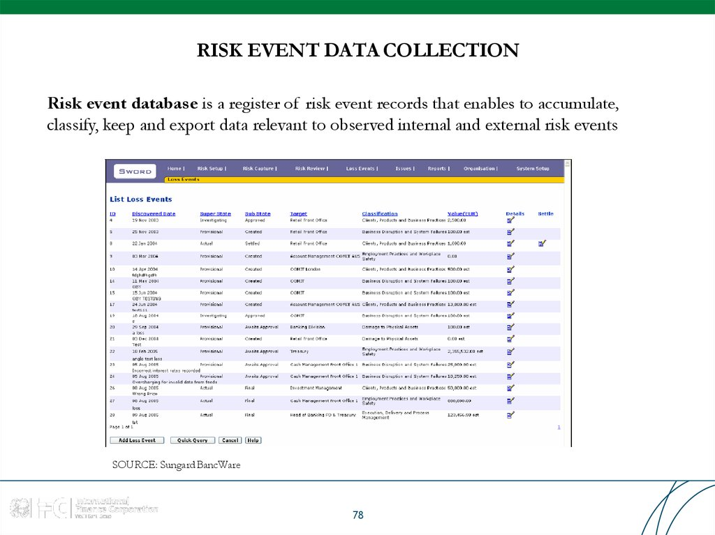 RISK EVENT DATA COLLECTION