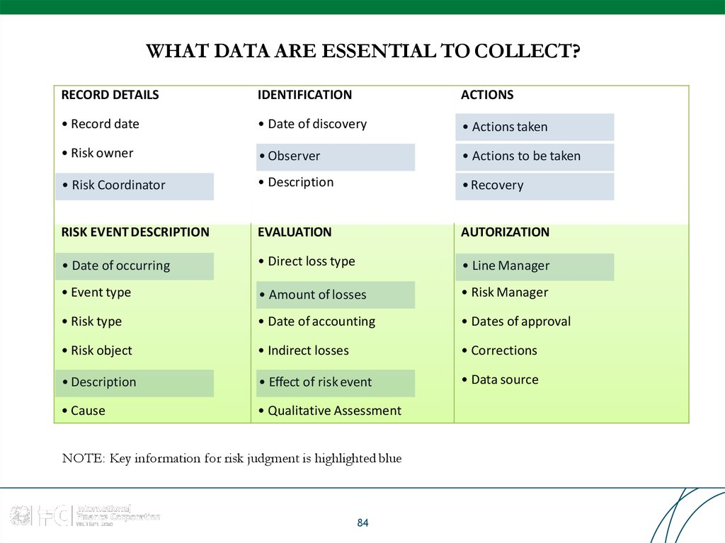 WHAT DATA ARE ESSENTIAL TO COLLECT?