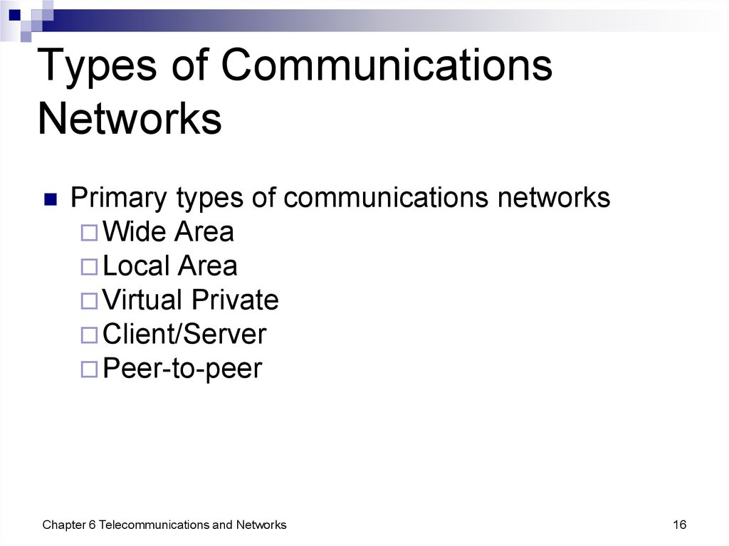 Types of Communications Networks