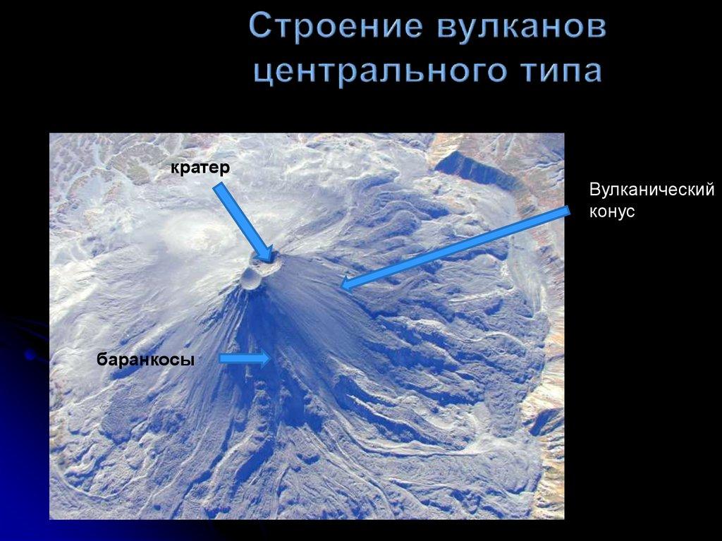 линейные и центральные вулканы картинки красную золотую лехенгу