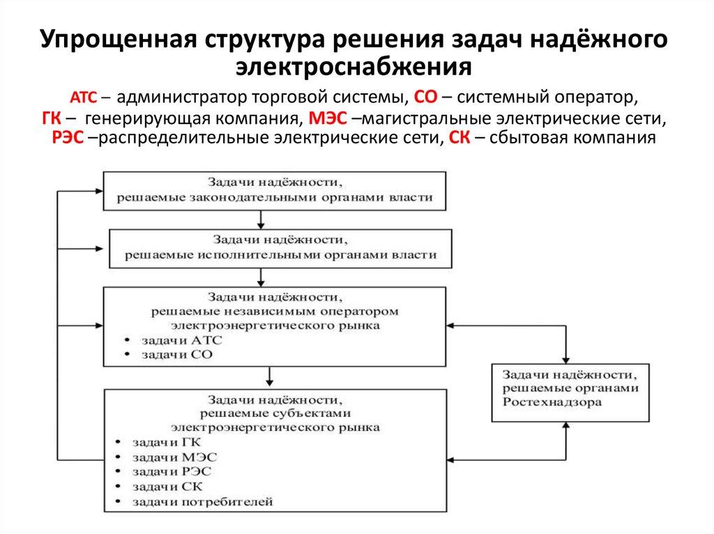 Решение задач рынка решение задач в excel матрицы