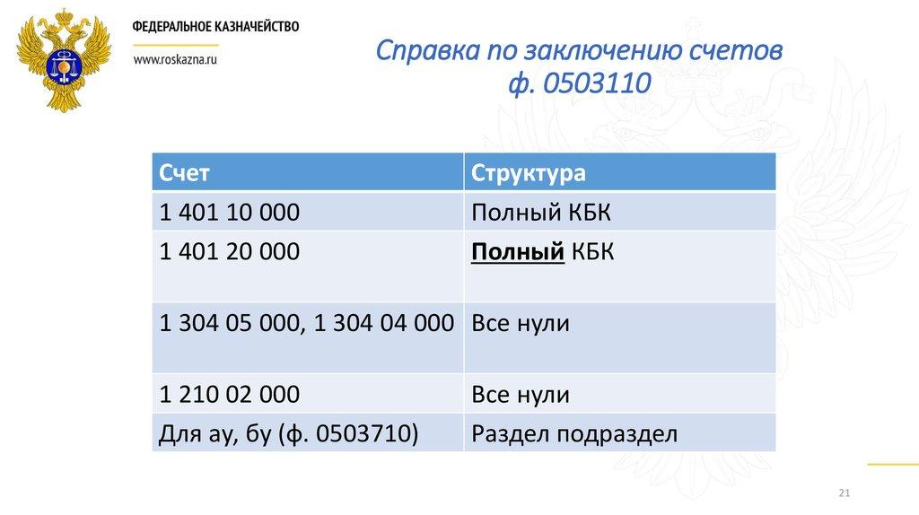 Справка 082 у Чечёрский проезд анализ сыворотки крови мочевина повышенная