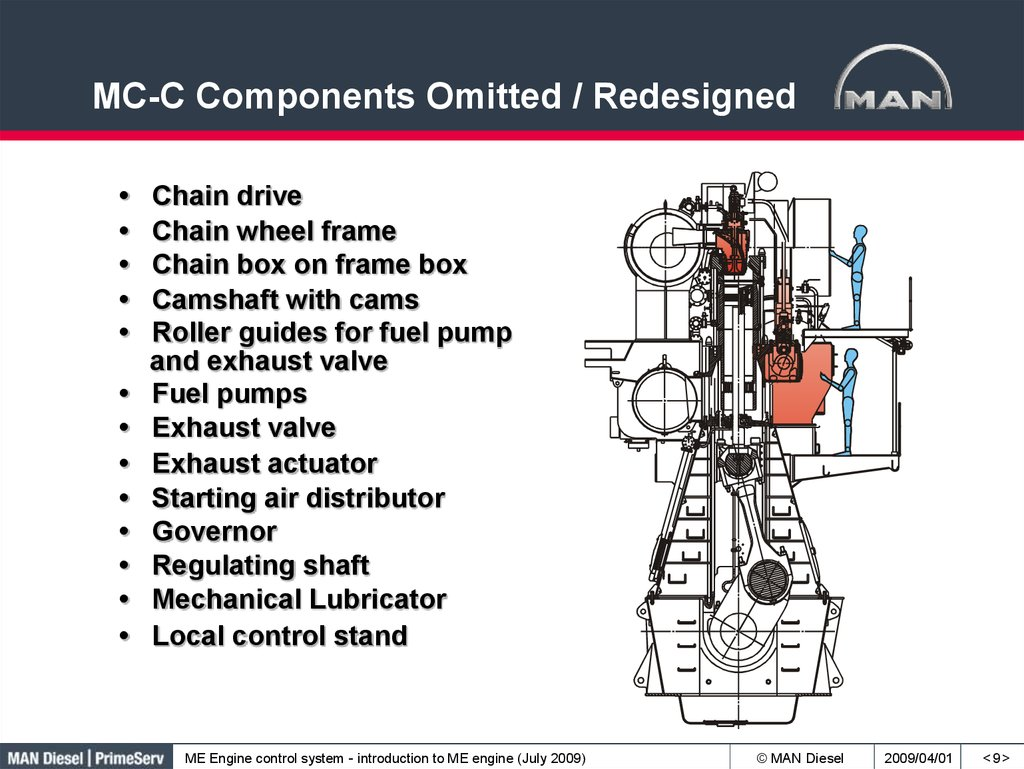 MC-C Components Omitted / Redesigned