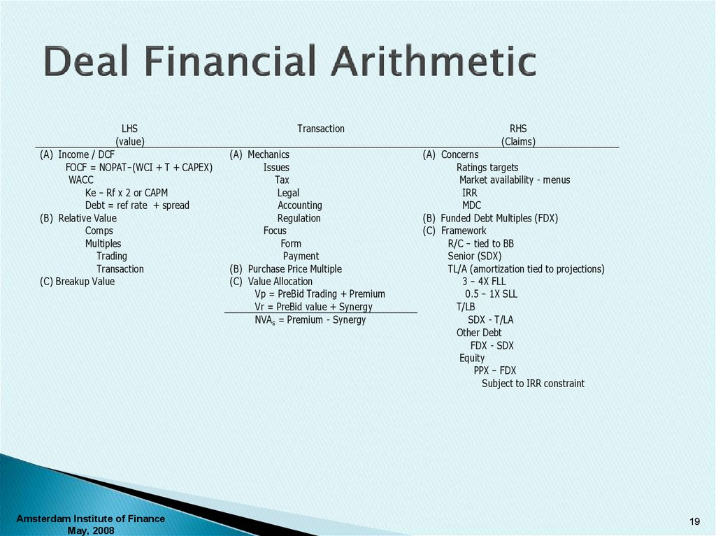 Deal Financial Arithmetic