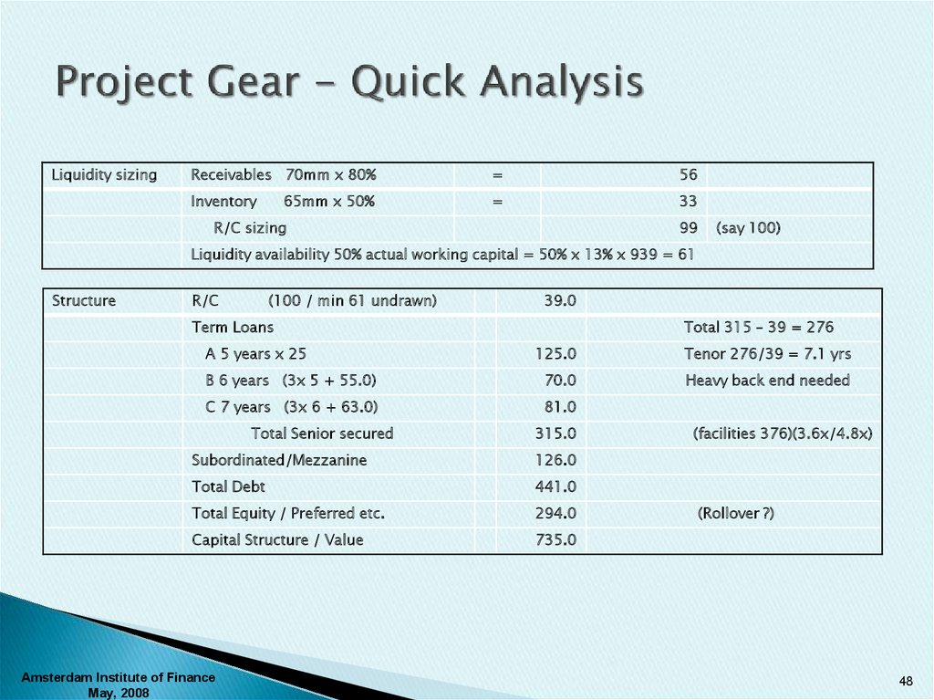Project Gear - Quick Analysis