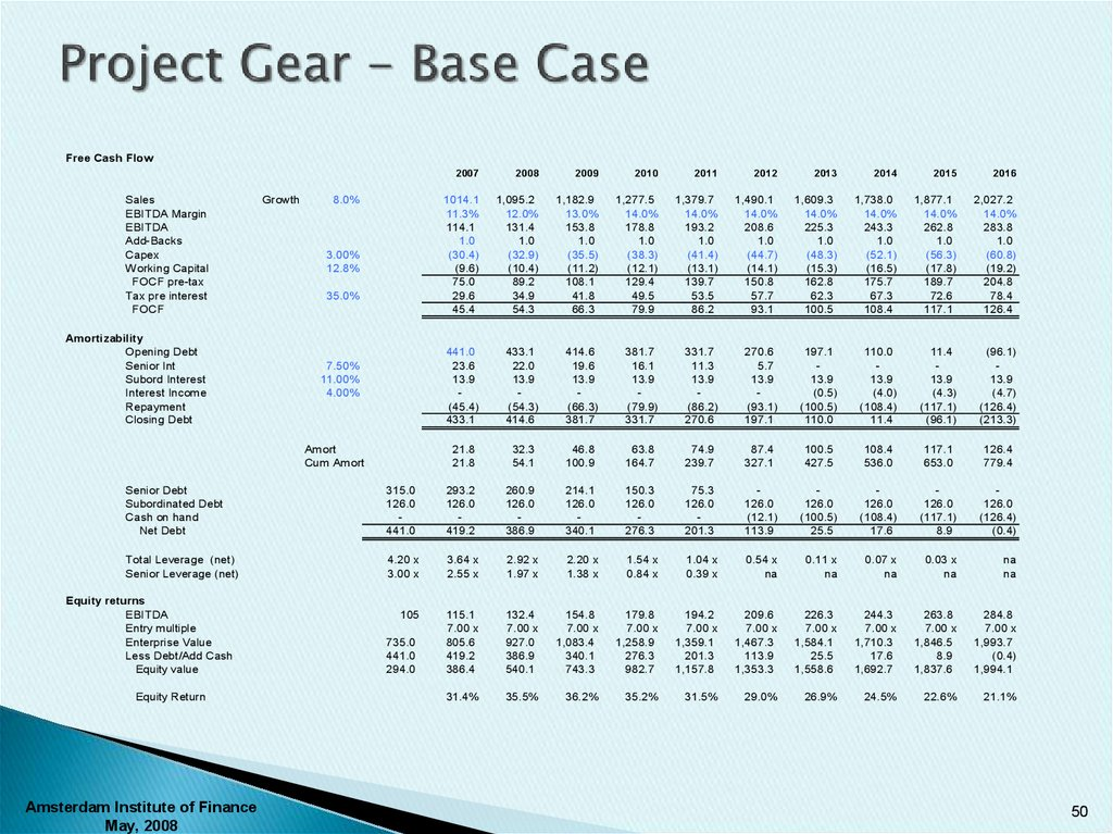 Project Gear - Base Case