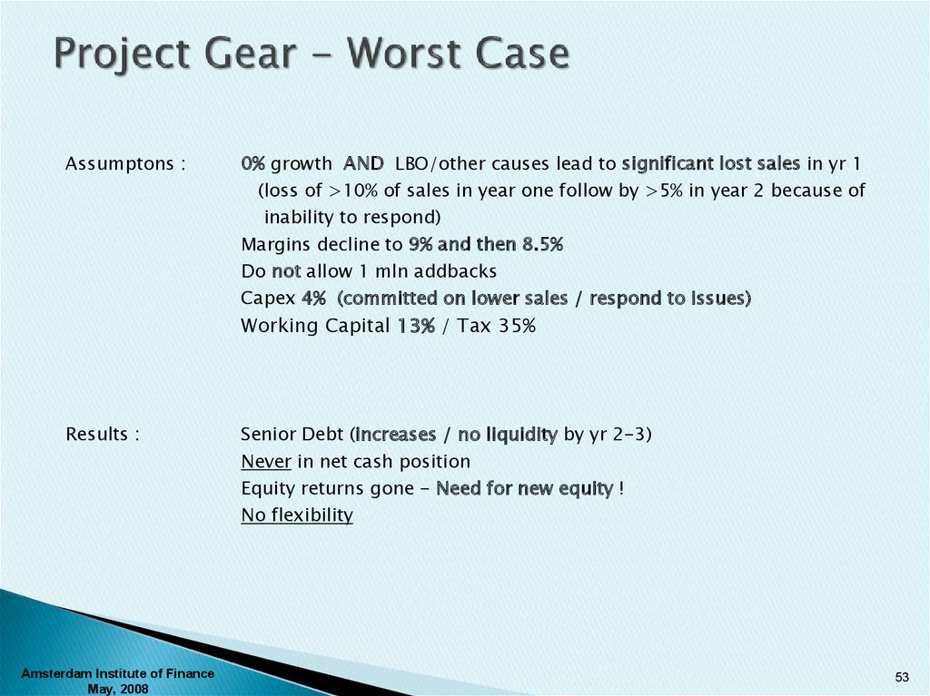 Project Gear - Worst Case