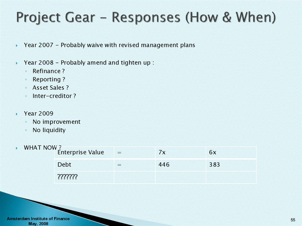 Project Gear - Responses (How & When)