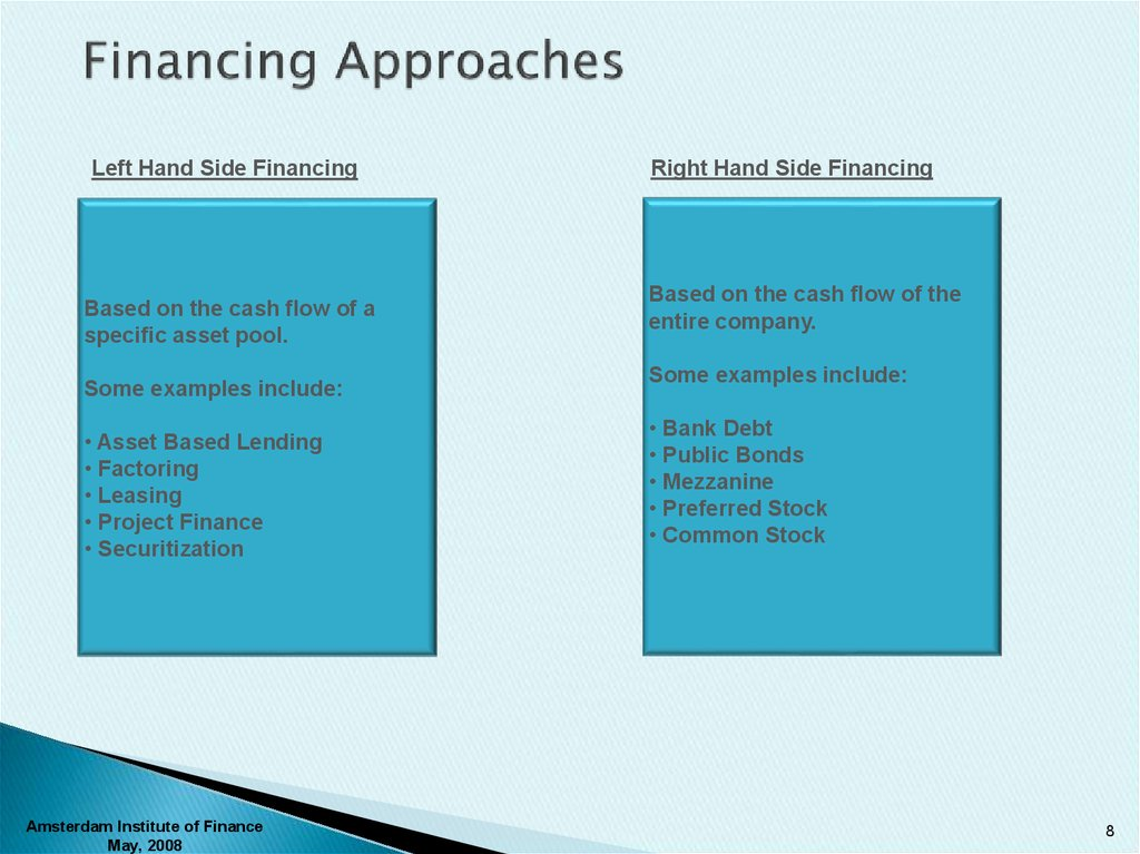 Financing Approaches