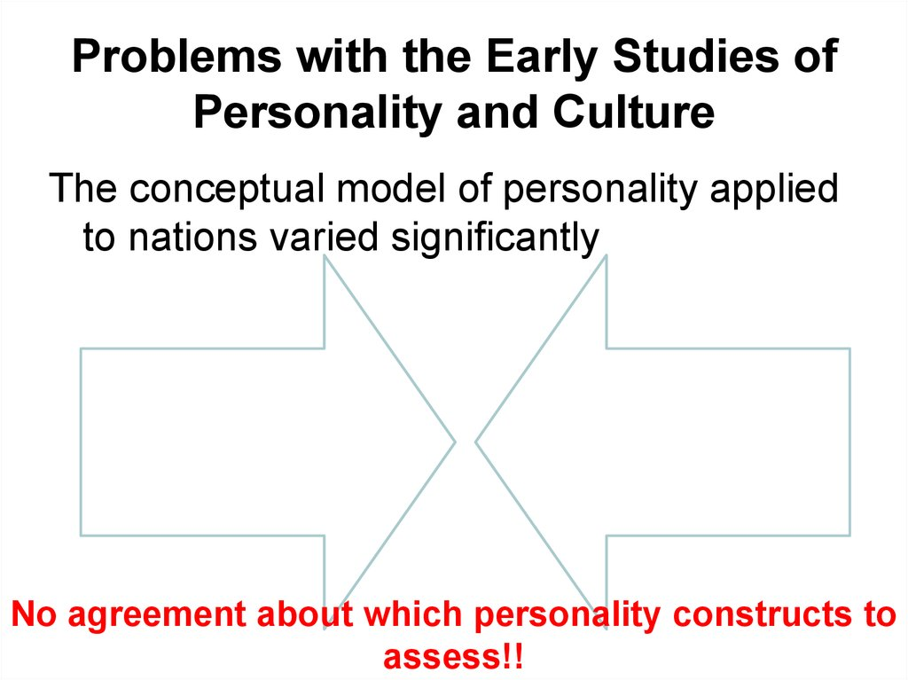Does Culture Affect our Personality?