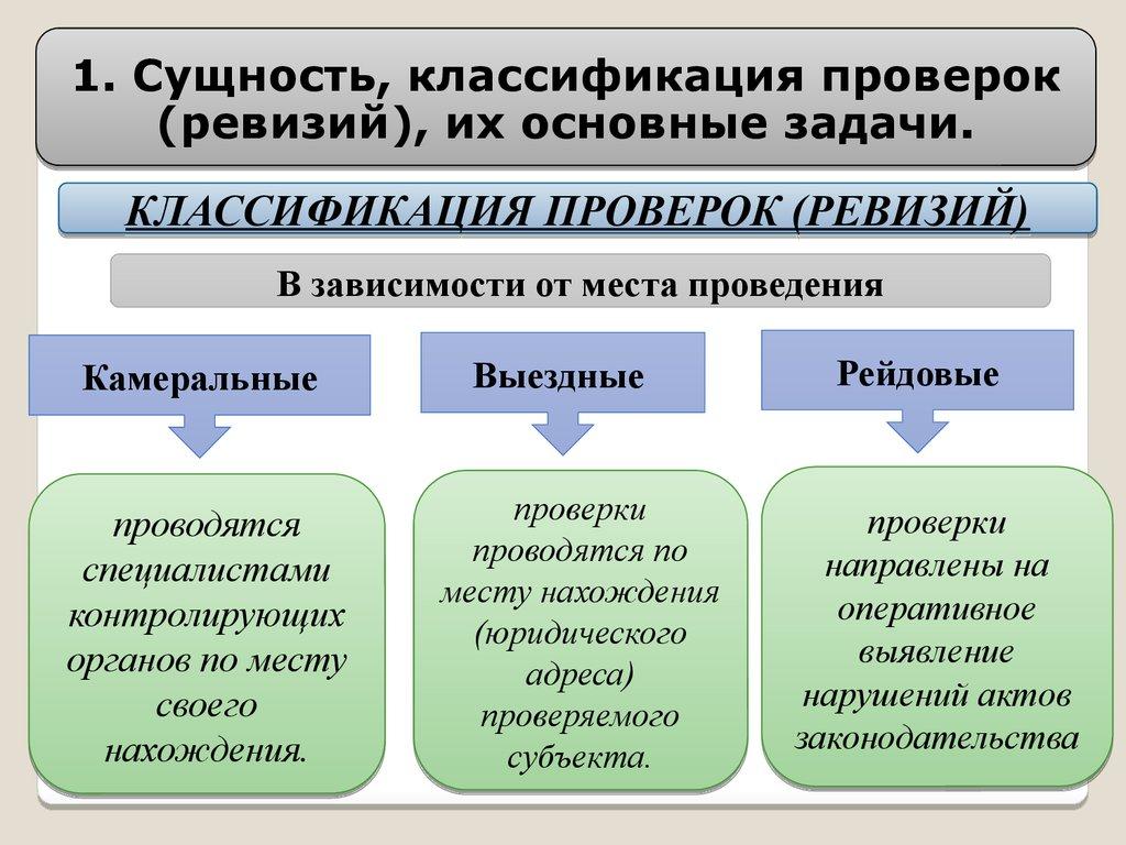 Организация контрольно ревизионной работы online presentation проверки ревизии проводятся тем же контролирующим органом который проводил первичную проверку за тот же период Контрольные проверки проводятся с
