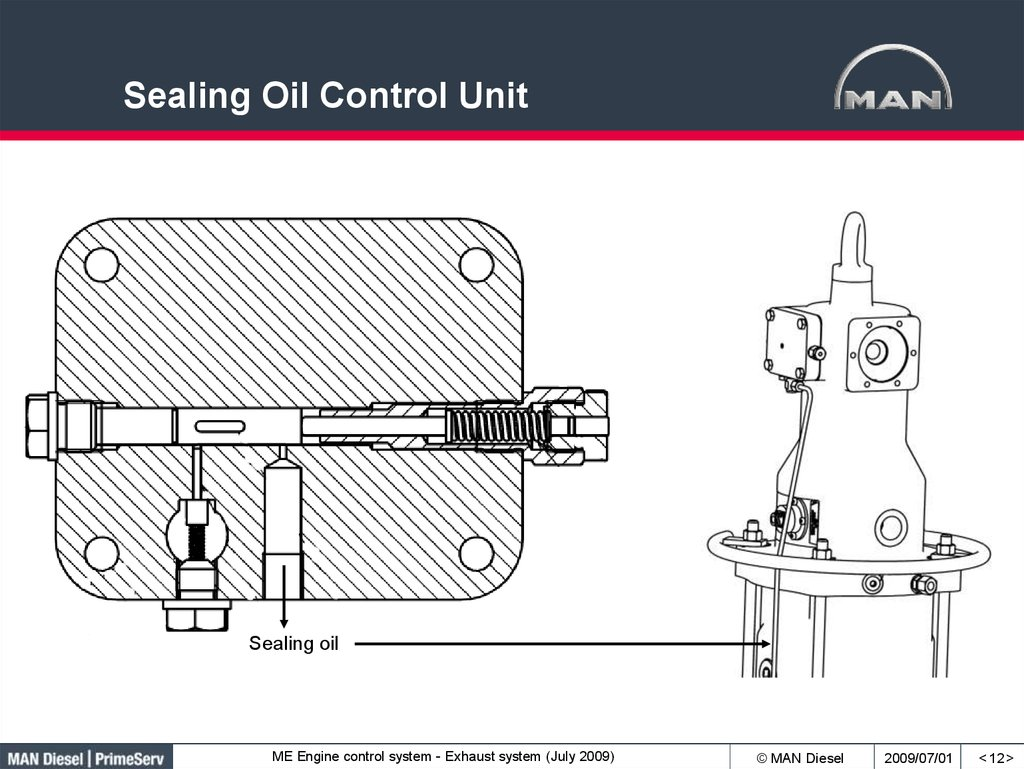 Sealing Oil Control Unit
