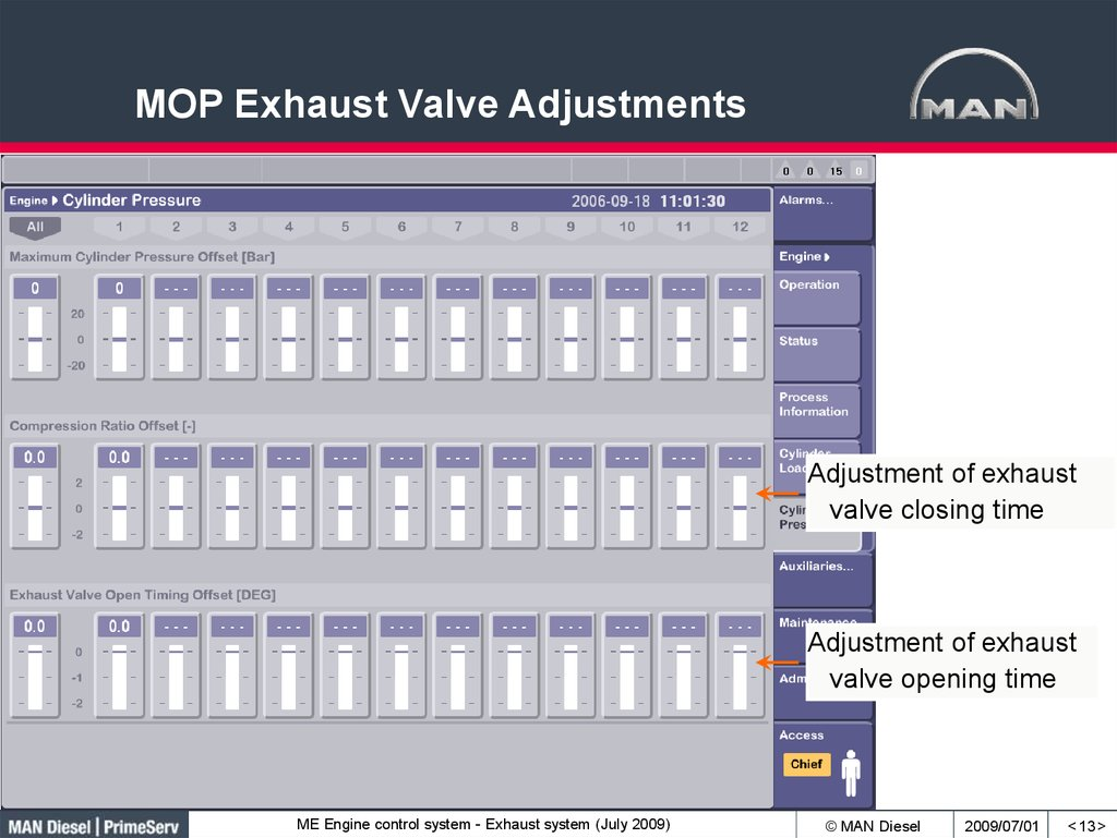 MOP Exhaust Valve Adjustments