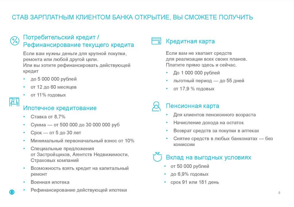 Банк открытие санкт петербург взять кредит