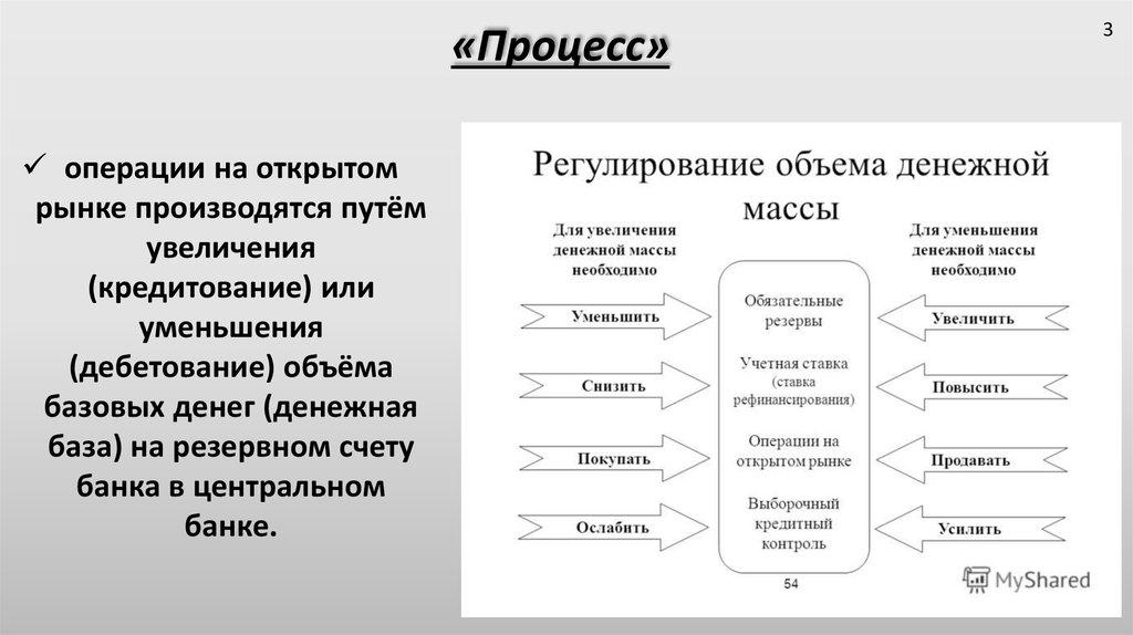 операции банков на кредитном рынке займ до зарплаты vam-groshi.com.ua
