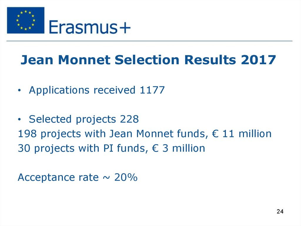 Jean Monnet Selection Results 2017