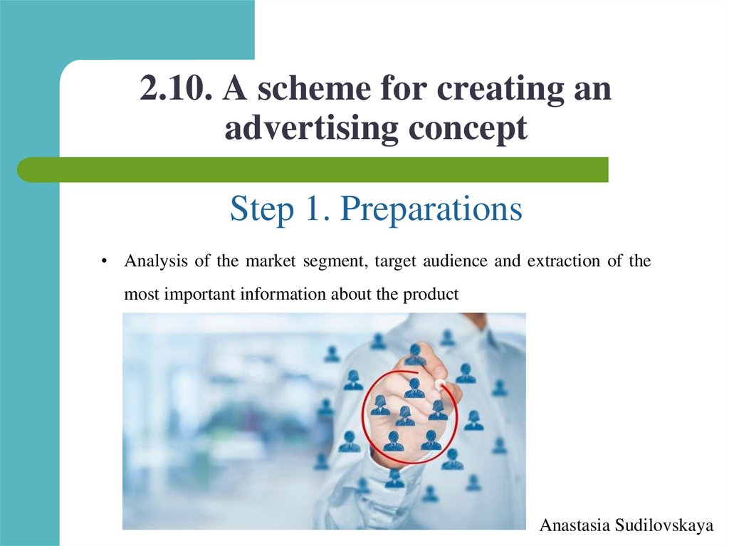 2.10. A scheme for creating an advertising concept
