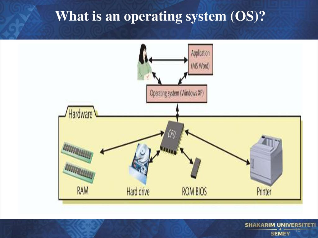 Computer Software Operating Systems Desktop Applications Online