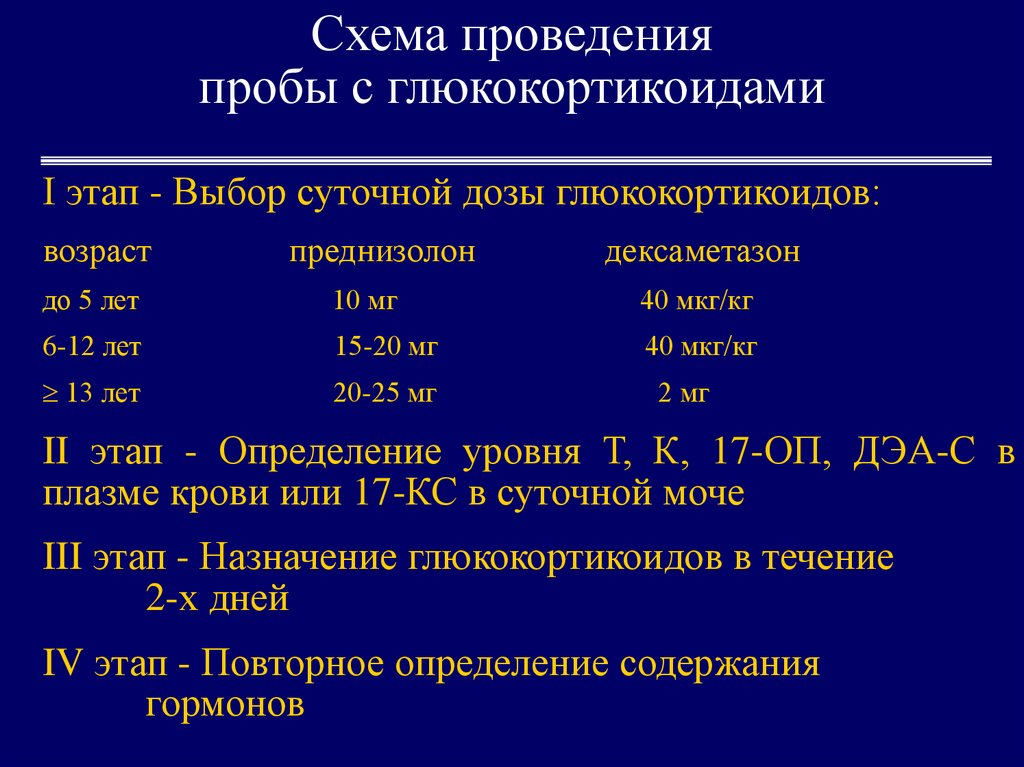 Анализ мочи 17 кс, дэа военная медицинская академия город санкт-петербург