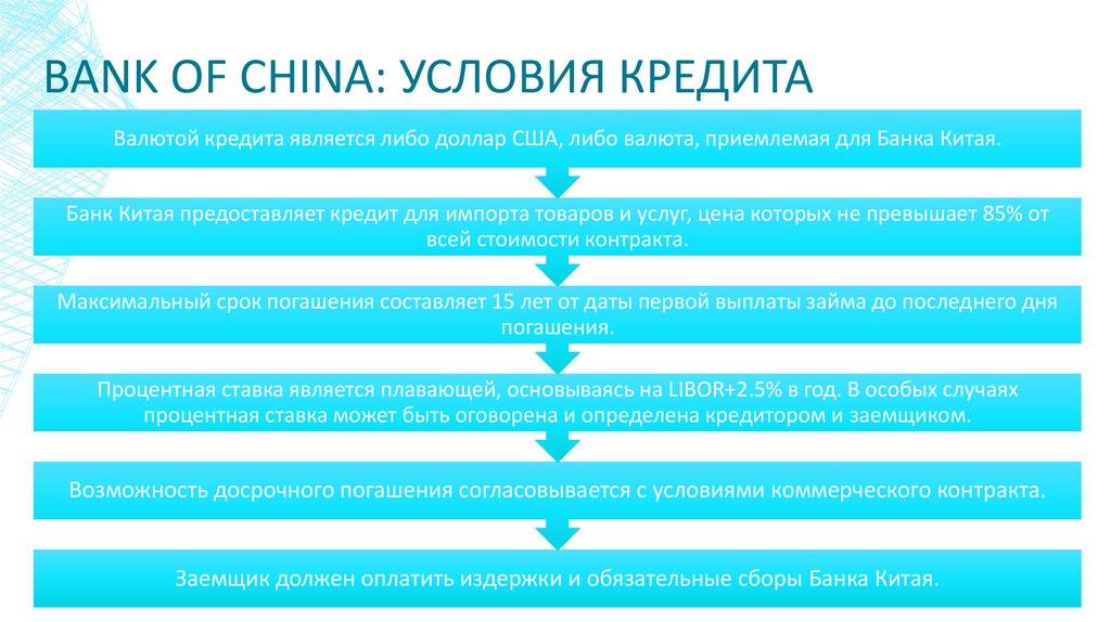 взять кредит наличными 400000 рублей