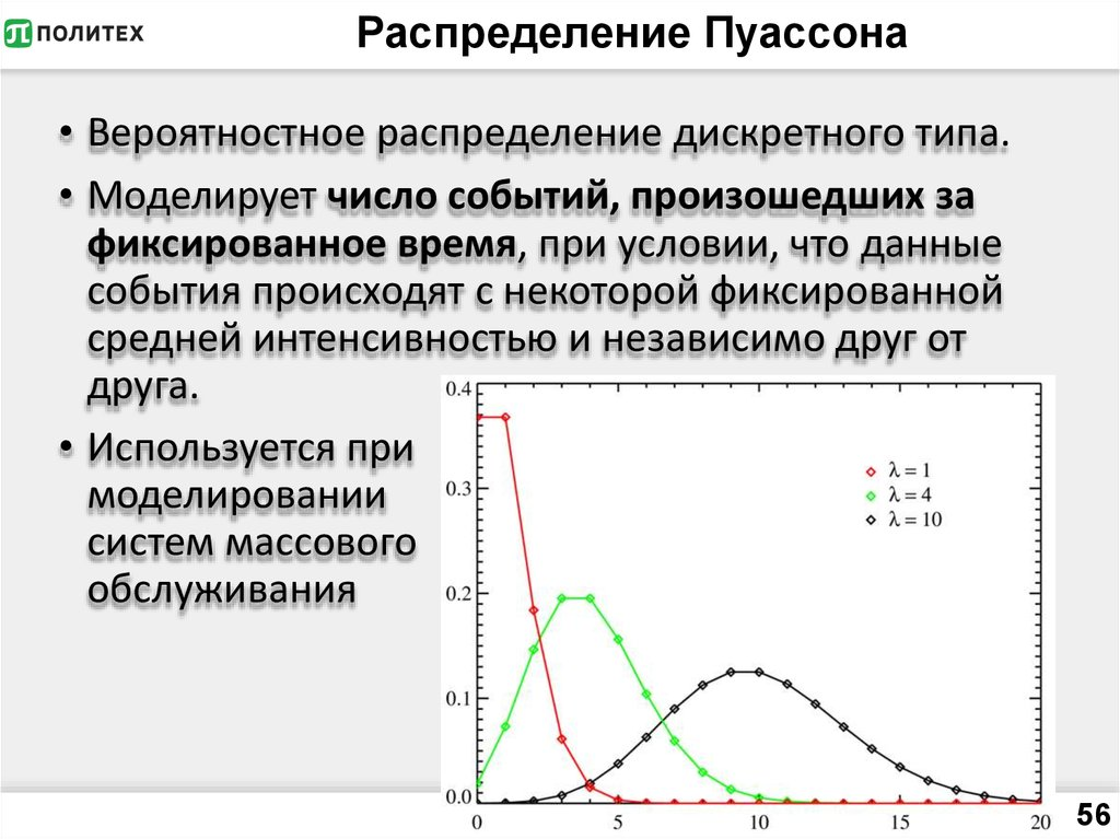 Распределение пуассона картинка
