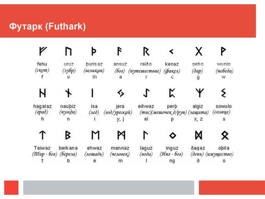Скандинавские руны фото описание таблица покупке