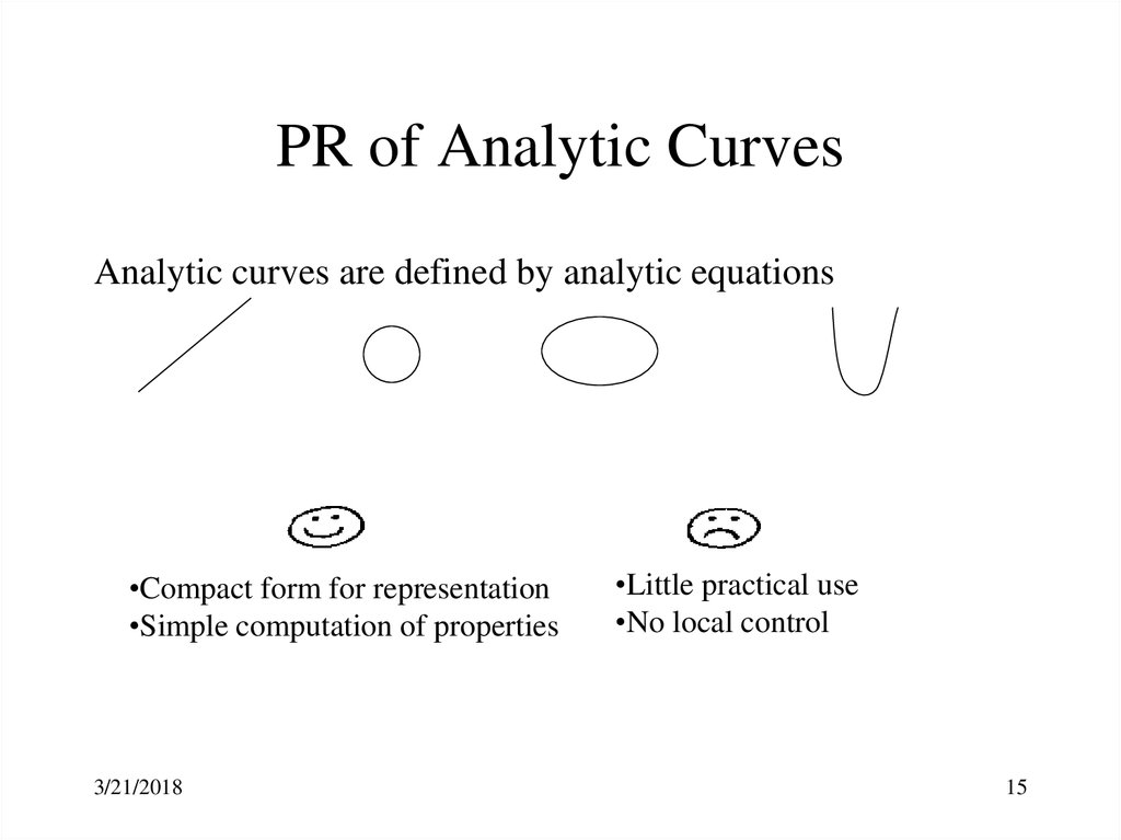 PR of Analytic Curves