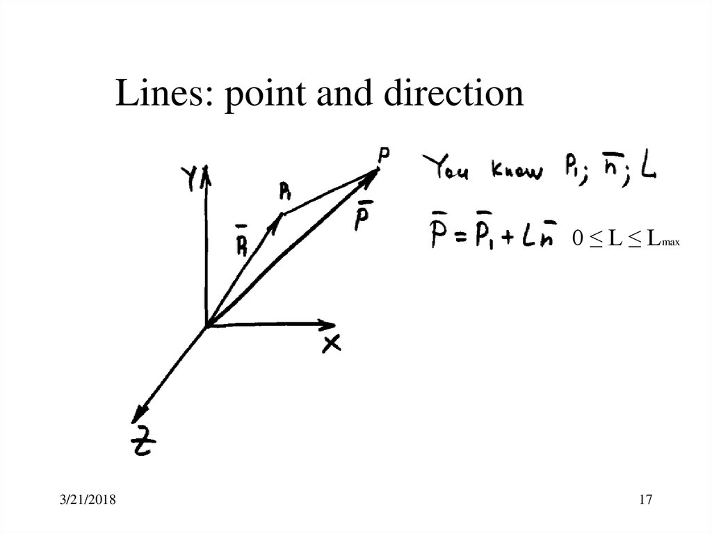 Lines: point and direction