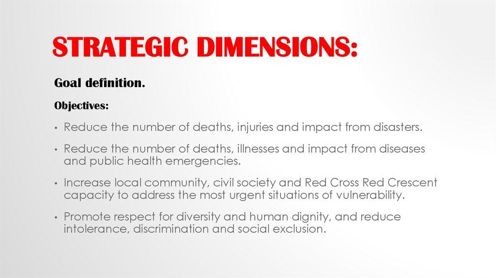 International red cross - презентация онлайн