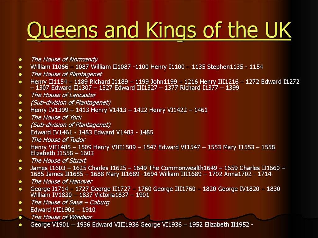 Queens and Kings of the UK