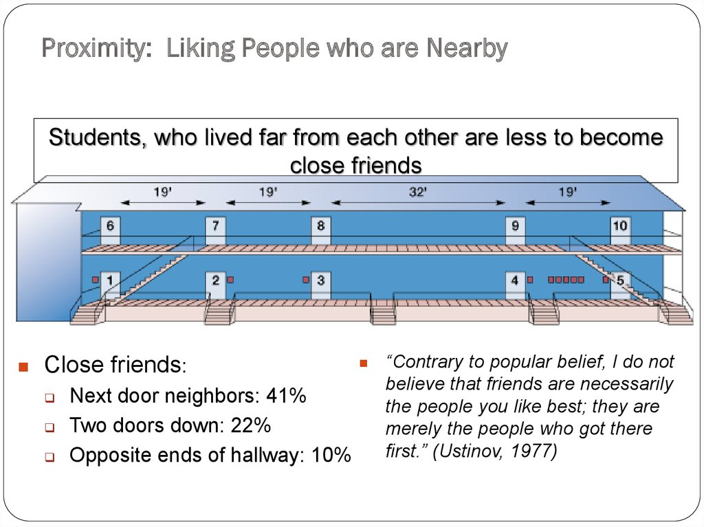 Proximity: Liking People who are Nearby
