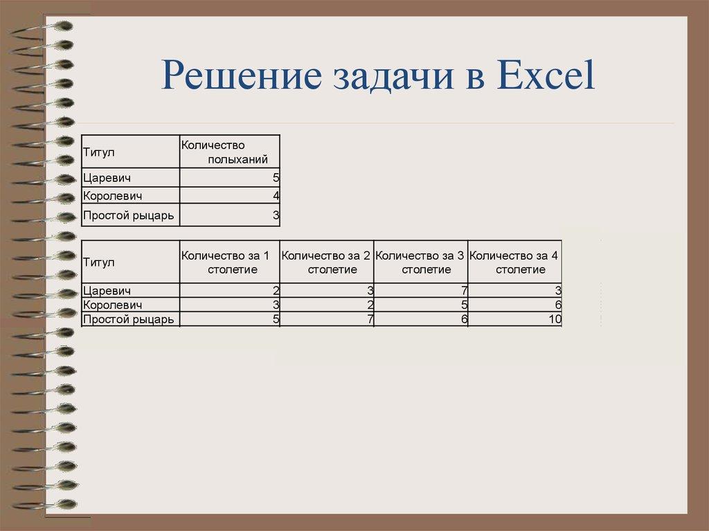 Решение математических задач в excel задачи и решения по паронимов