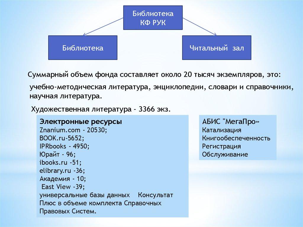Использование печатных и электронных ресурсов в учебном