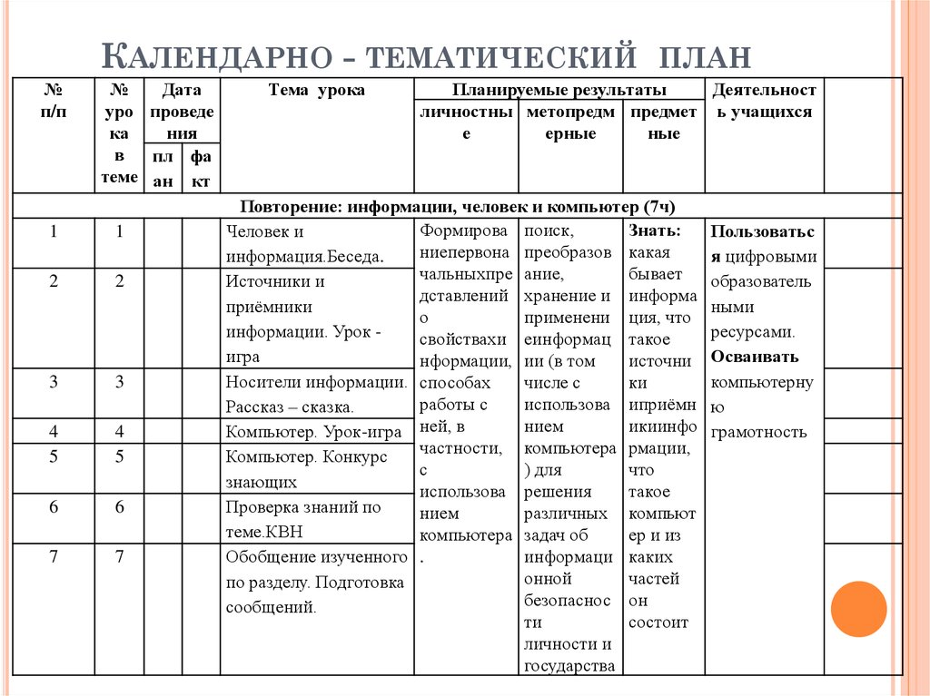 Календарно Планирование Знакомство С Народной Культурой