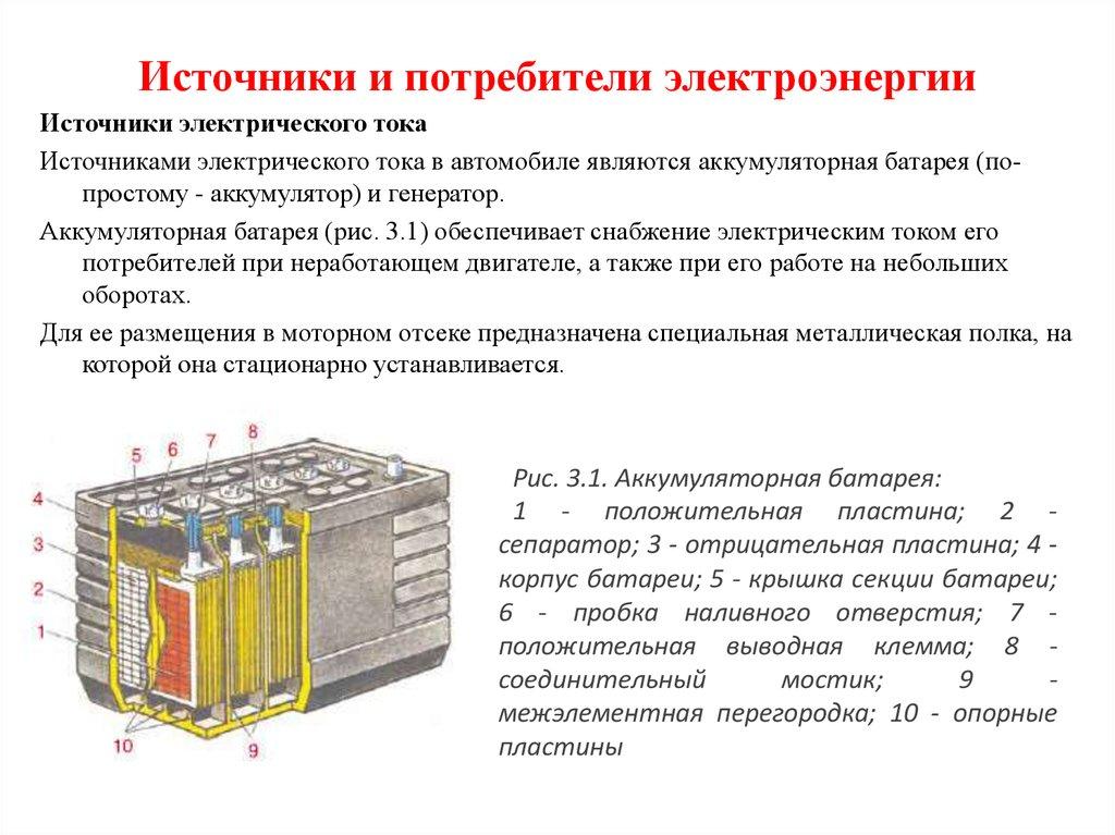 код потребителя электроэнергии что это