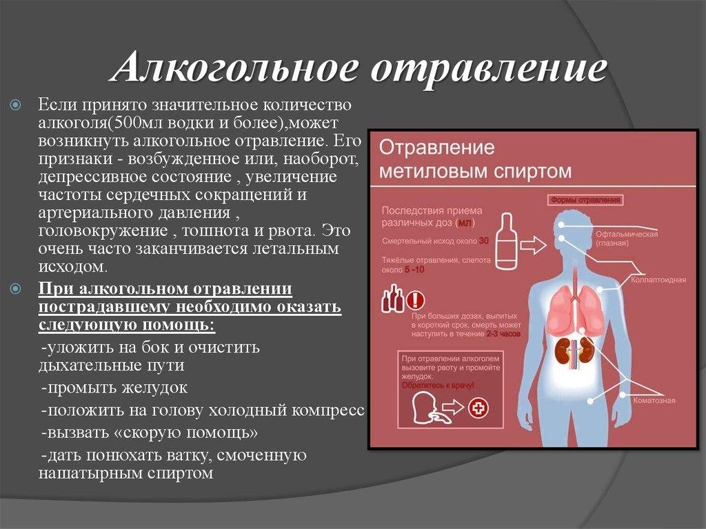 Питание при алкогольной интоксикации