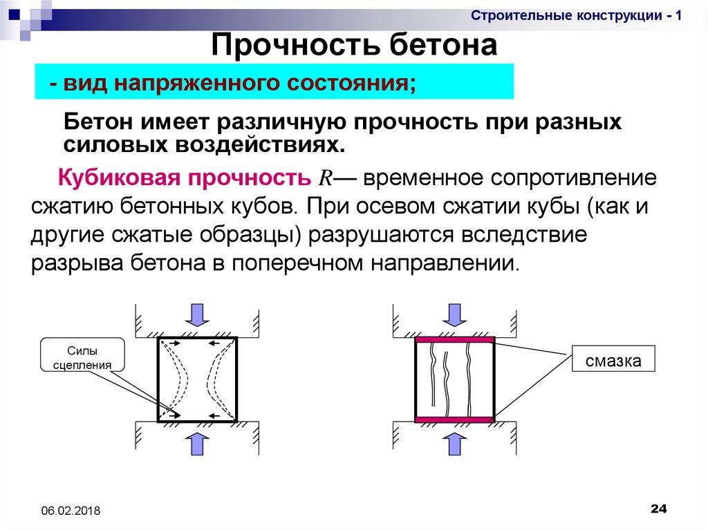 влияние на прочность бетона вида напряженного состояния
