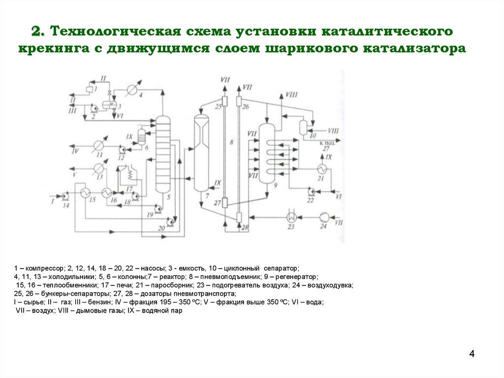 Схема установки каталитического крекинга фото 918