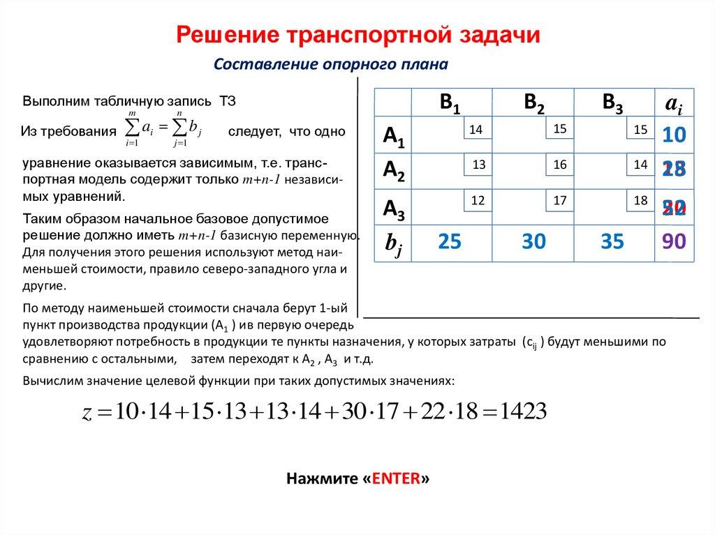 Решение транспортной задачи бесплатно решение задач алгебра 10 класс нелин