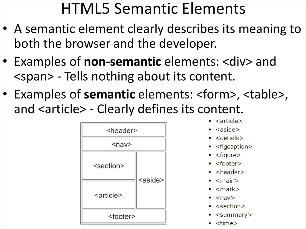 HTML5 Semantic Elements